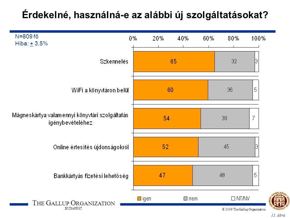 11. ábra T HE G ALLUP O RGANIZATION BUDAPEST © 2009 The Gallup Organization Érdekelné, használná-e az alábbi új szolgáltatásokat? N=809 fő Hiba: + 3,5