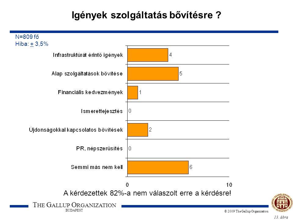 13. ábra T HE G ALLUP O RGANIZATION BUDAPEST © 2009 The Gallup Organization Igények szolgáltatás bővítésre ? N=809 fő Hiba: + 3,5% A kérdezettek 82%-a