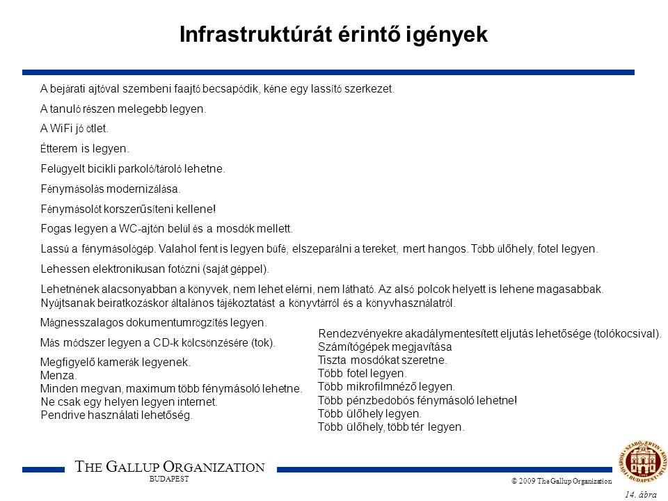 14. ábra T HE G ALLUP O RGANIZATION BUDAPEST © 2009 The Gallup Organization Infrastruktúrát érintő igények A bej á rati ajt ó val szembeni faajt ó bec