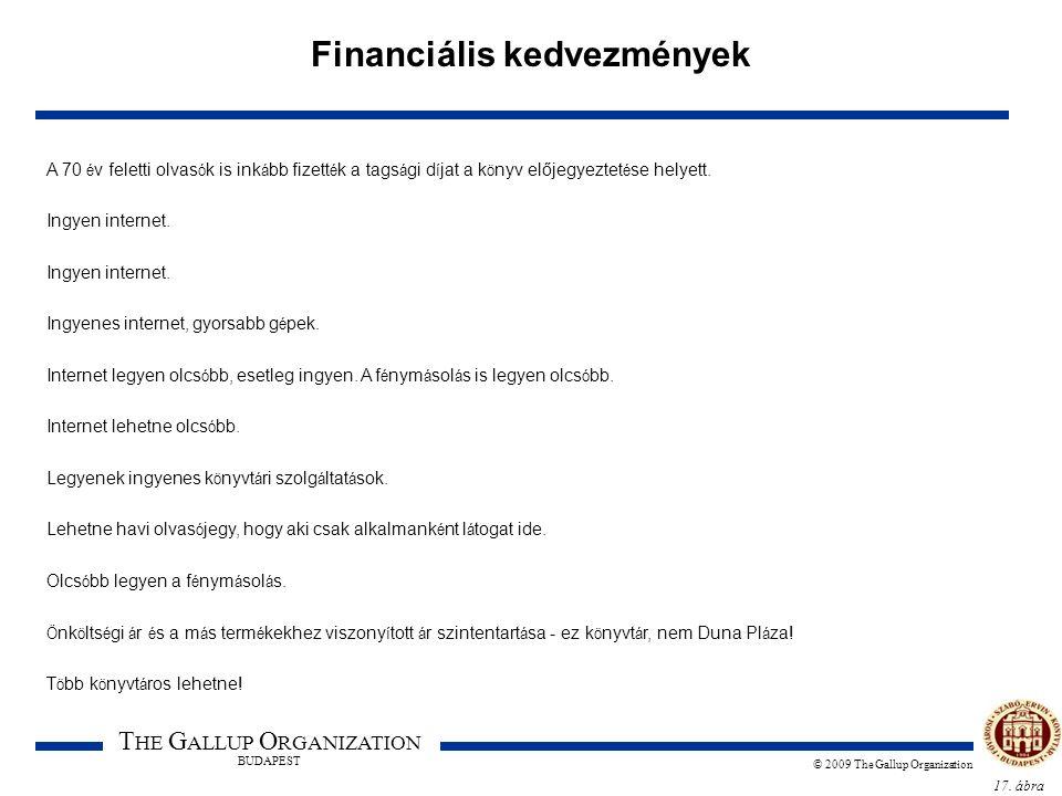 17. ábra T HE G ALLUP O RGANIZATION BUDAPEST © 2009 The Gallup Organization Financiális kedvezmények A 70 é v feletti olvas ó k is ink á bb fizett é k