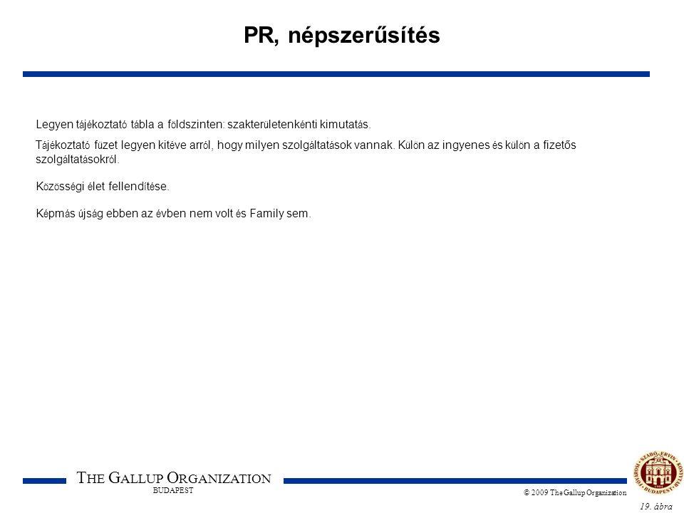 19. ábra T HE G ALLUP O RGANIZATION BUDAPEST © 2009 The Gallup Organization PR, népszerűsítés Legyen t á j é koztat ó t á bla a f ö ldszinten: szakter