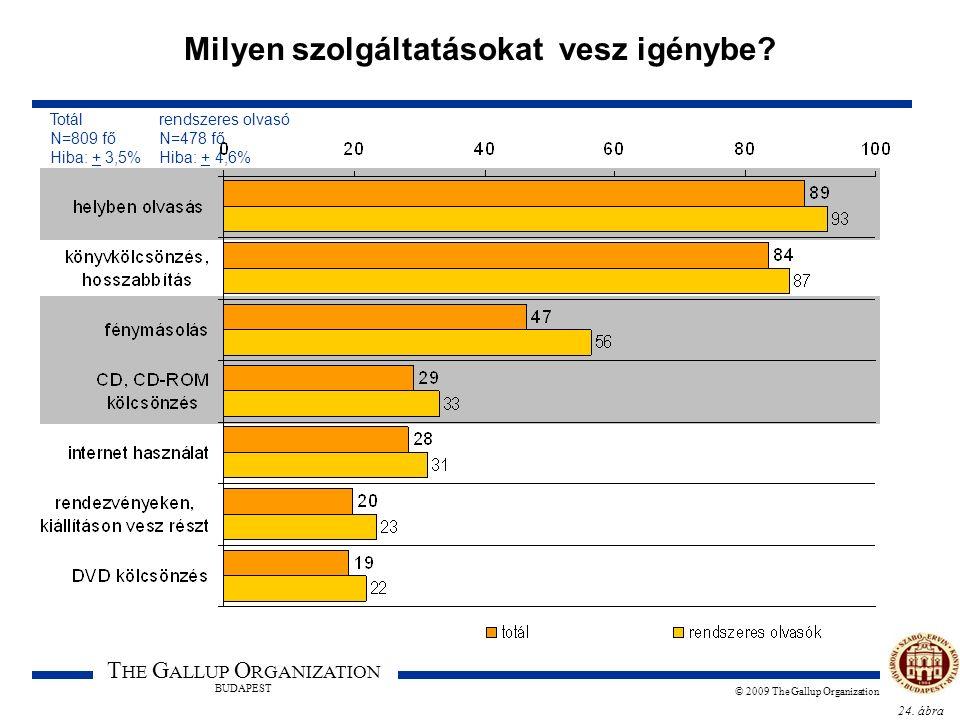 24. ábra T HE G ALLUP O RGANIZATION BUDAPEST © 2009 The Gallup Organization Milyen szolgáltatásokat vesz igénybe? Totál rendszeres olvasó N=809 fő N=4