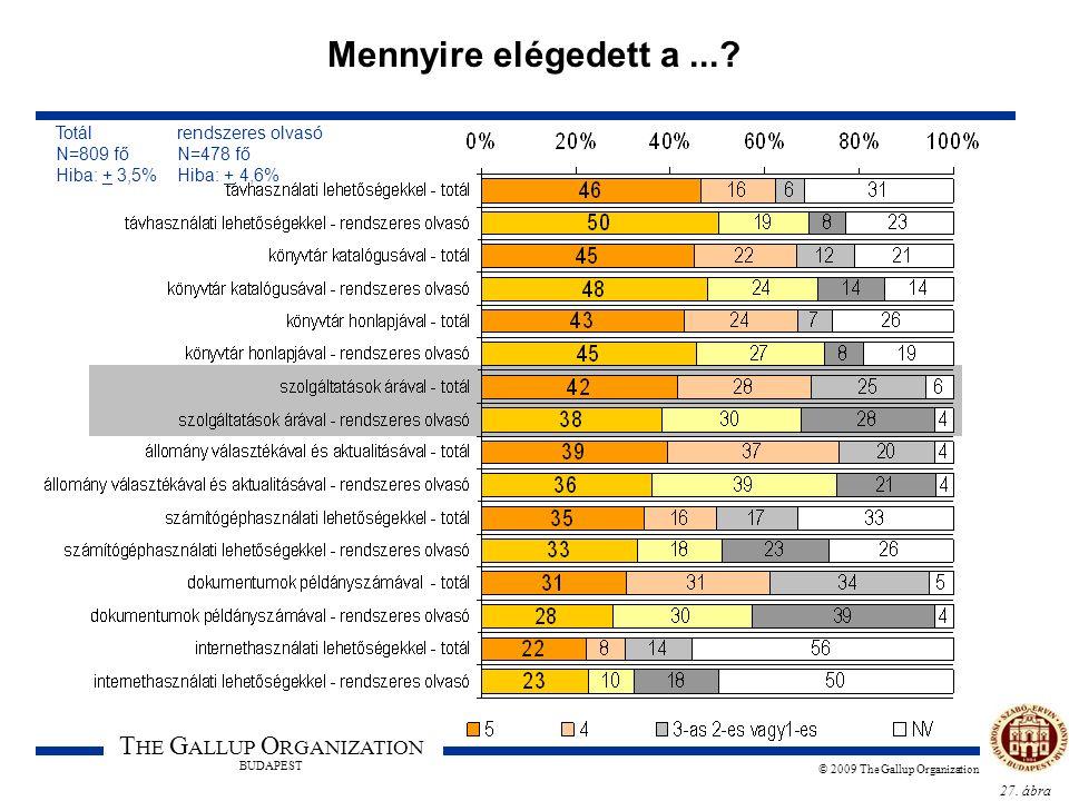 27. ábra T HE G ALLUP O RGANIZATION BUDAPEST © 2009 The Gallup Organization Mennyire elégedett a...? Totál rendszeres olvasó N=809 fő N=478 fő Hiba: +