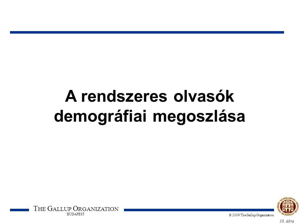 30. ábra T HE G ALLUP O RGANIZATION BUDAPEST © 2009 The Gallup Organization A rendszeres olvasók demográfiai megoszlása