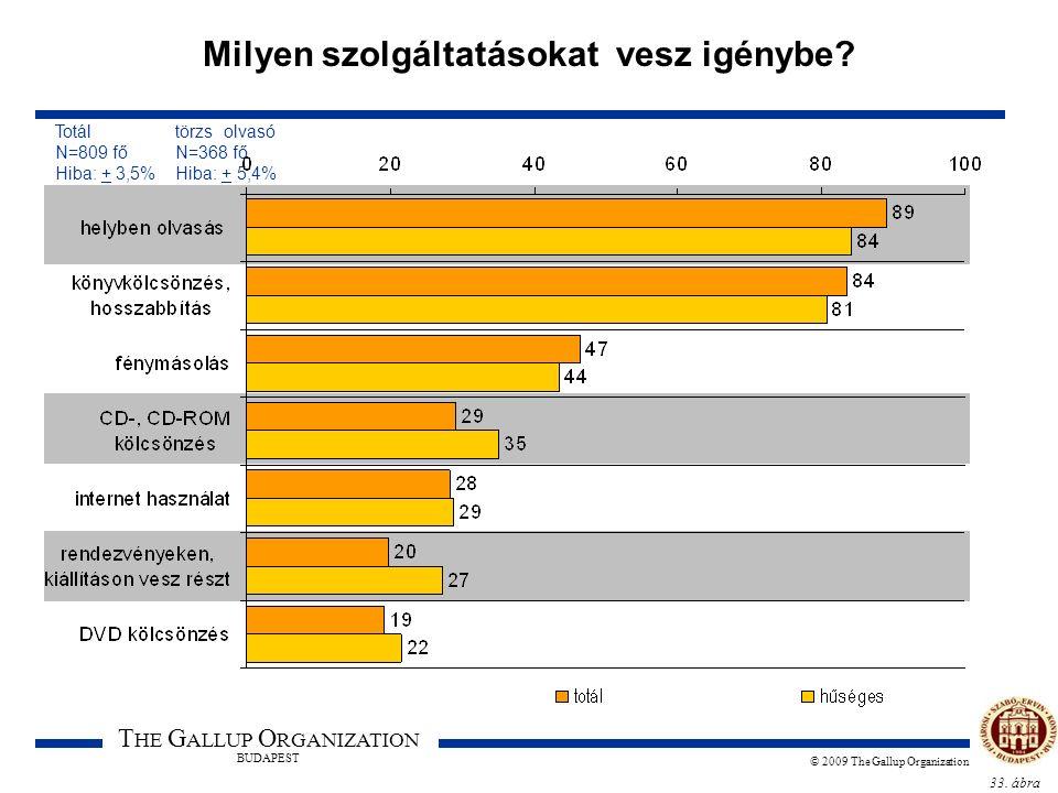 33. ábra T HE G ALLUP O RGANIZATION BUDAPEST © 2009 The Gallup Organization Milyen szolgáltatásokat vesz igénybe? Totál törzs olvasó N=809 fő N=368 fő