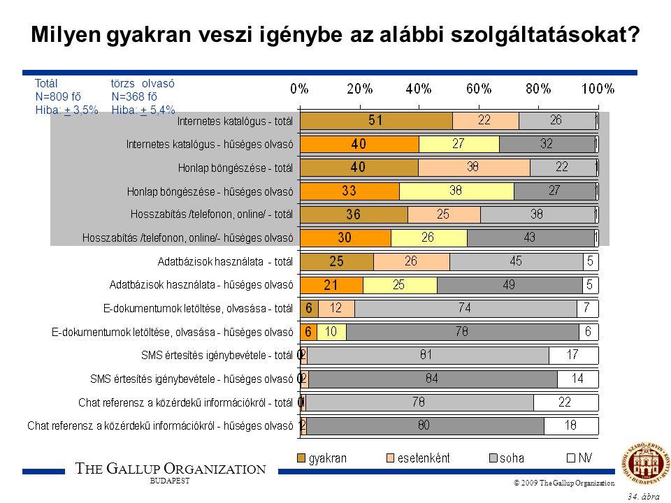 34. ábra T HE G ALLUP O RGANIZATION BUDAPEST © 2009 The Gallup Organization Milyen gyakran veszi igénybe az alábbi szolgáltatásokat? Totál törzs olvas