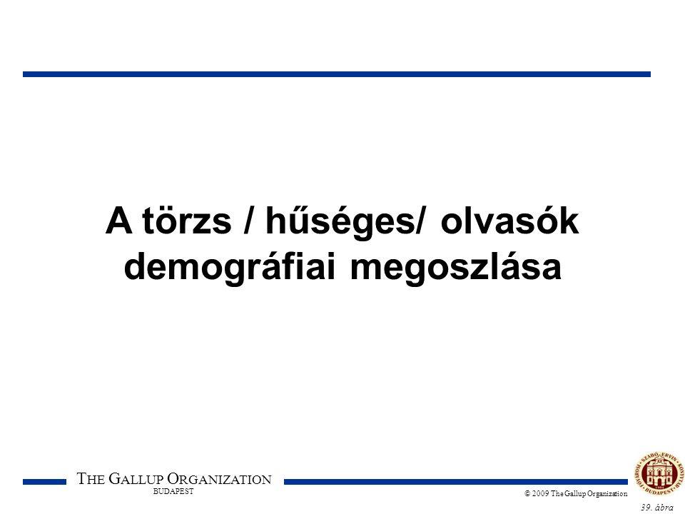 39. ábra T HE G ALLUP O RGANIZATION BUDAPEST © 2009 The Gallup Organization A törzs / hűséges/ olvasók demográfiai megoszlása