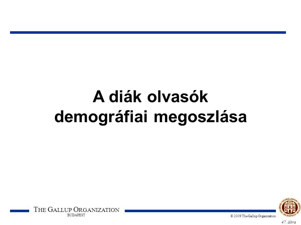 47. ábra T HE G ALLUP O RGANIZATION BUDAPEST © 2009 The Gallup Organization A diák olvasók demográfiai megoszlása