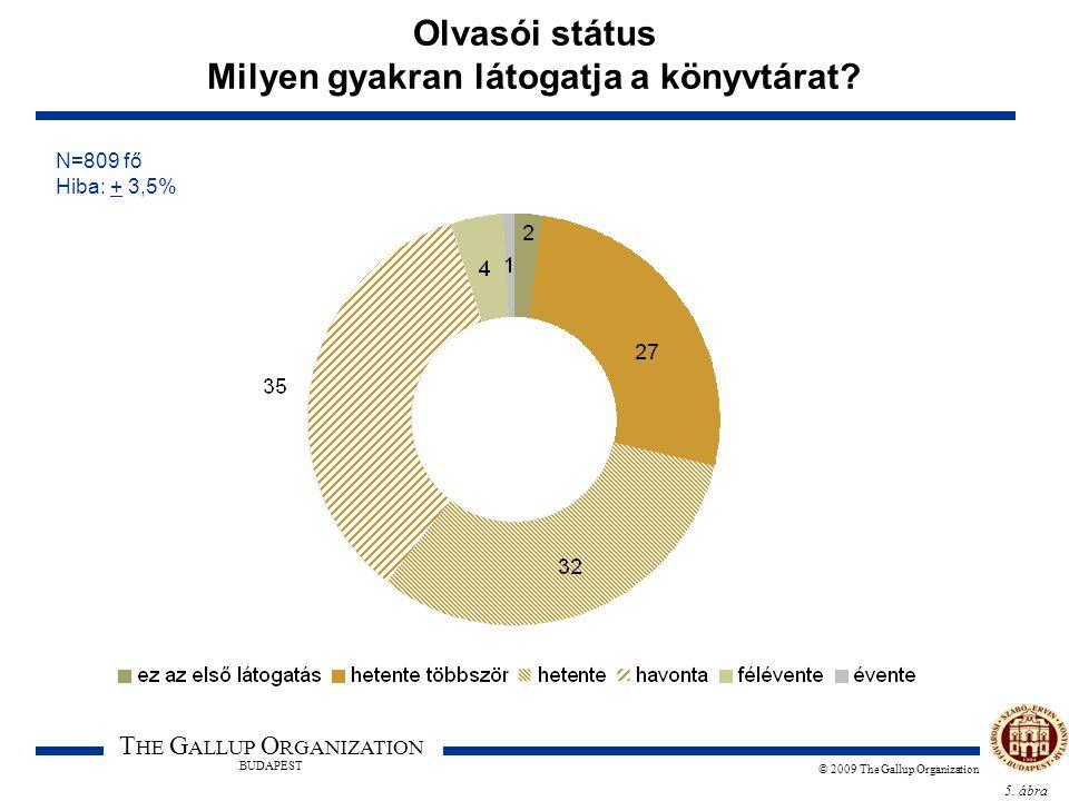 5. ábra T HE G ALLUP O RGANIZATION BUDAPEST © 2009 The Gallup Organization Olvasói státus Milyen gyakran látogatja a könyvtárat? N=809 fő Hiba: + 3,5%