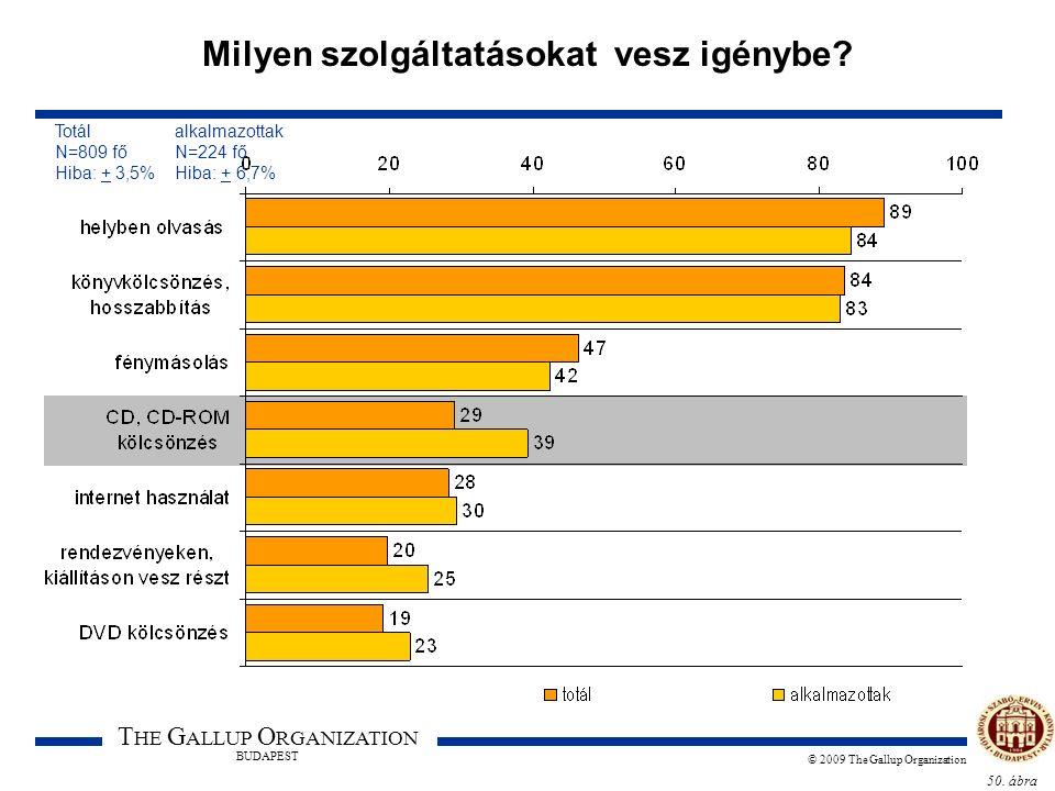 50. ábra T HE G ALLUP O RGANIZATION BUDAPEST © 2009 The Gallup Organization Milyen szolgáltatásokat vesz igénybe? Totál alkalmazottak N=809 fő N=224 f