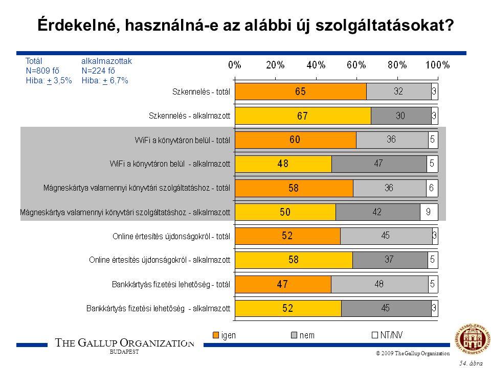 54. ábra T HE G ALLUP O RGANIZATION BUDAPEST © 2009 The Gallup Organization Érdekelné, használná-e az alábbi új szolgáltatásokat? Totál alkalmazottak