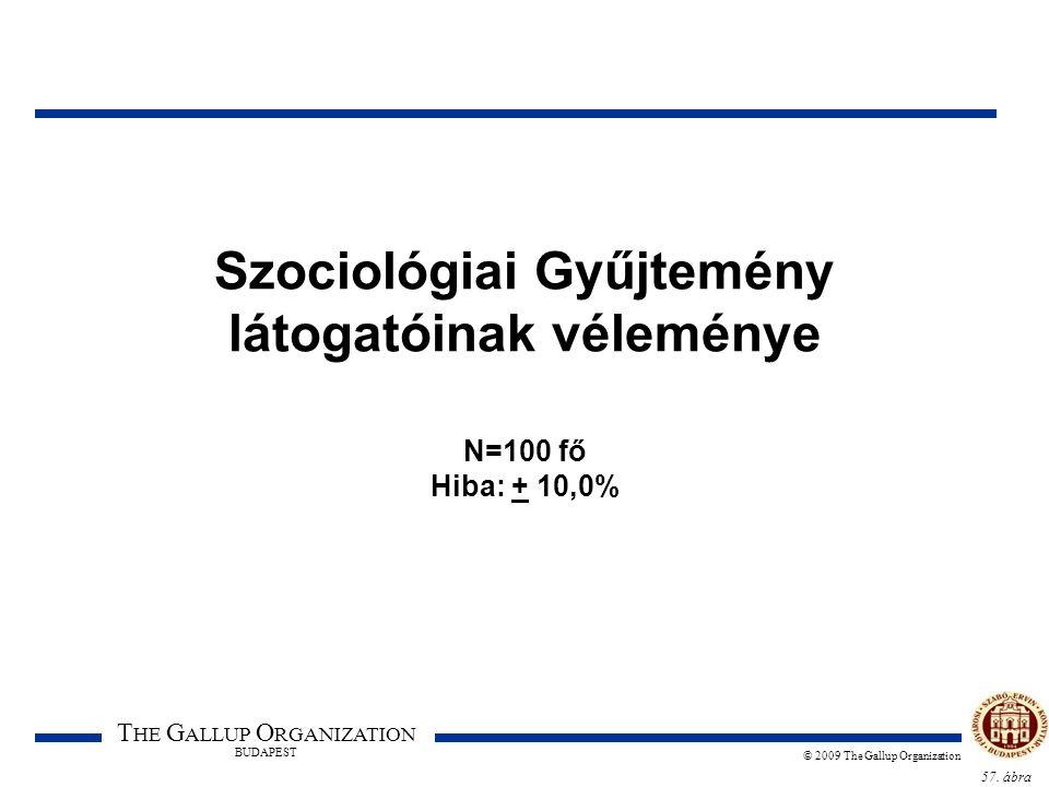 57. ábra T HE G ALLUP O RGANIZATION BUDAPEST © 2009 The Gallup Organization Szociológiai Gyűjtemény látogatóinak véleménye N=100 fő Hiba: + 10,0%