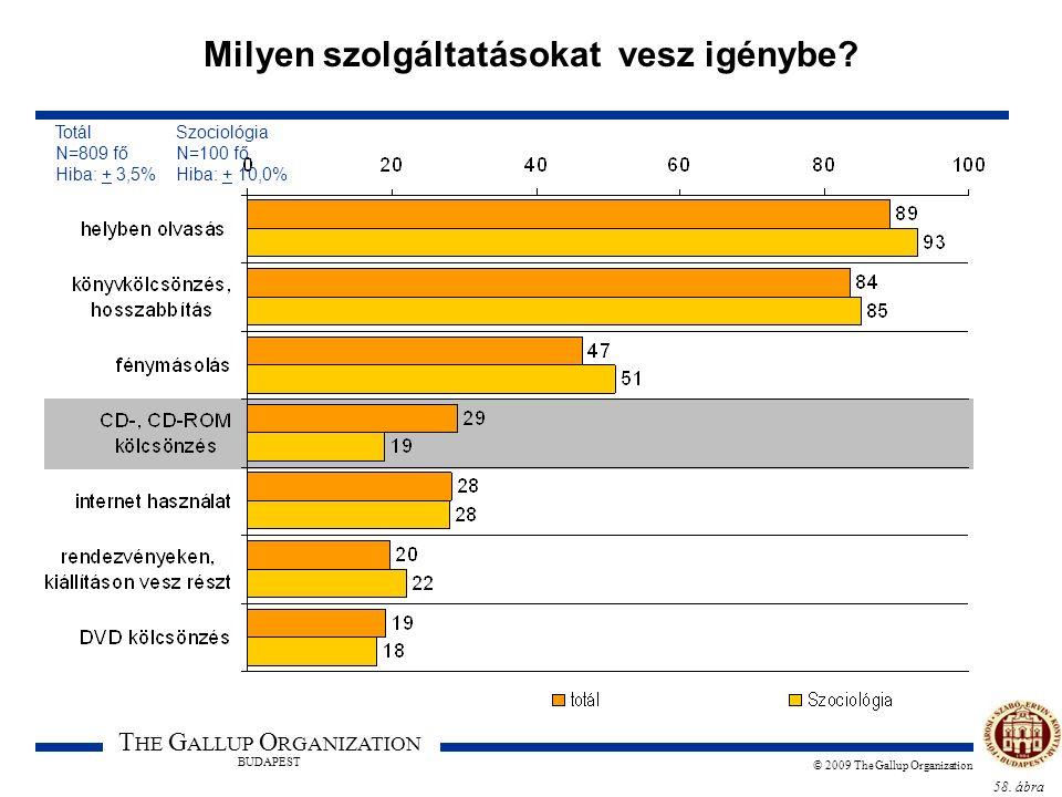 58. ábra T HE G ALLUP O RGANIZATION BUDAPEST © 2009 The Gallup Organization Milyen szolgáltatásokat vesz igénybe? Totál Szociológia N=809 fő N=100 fő