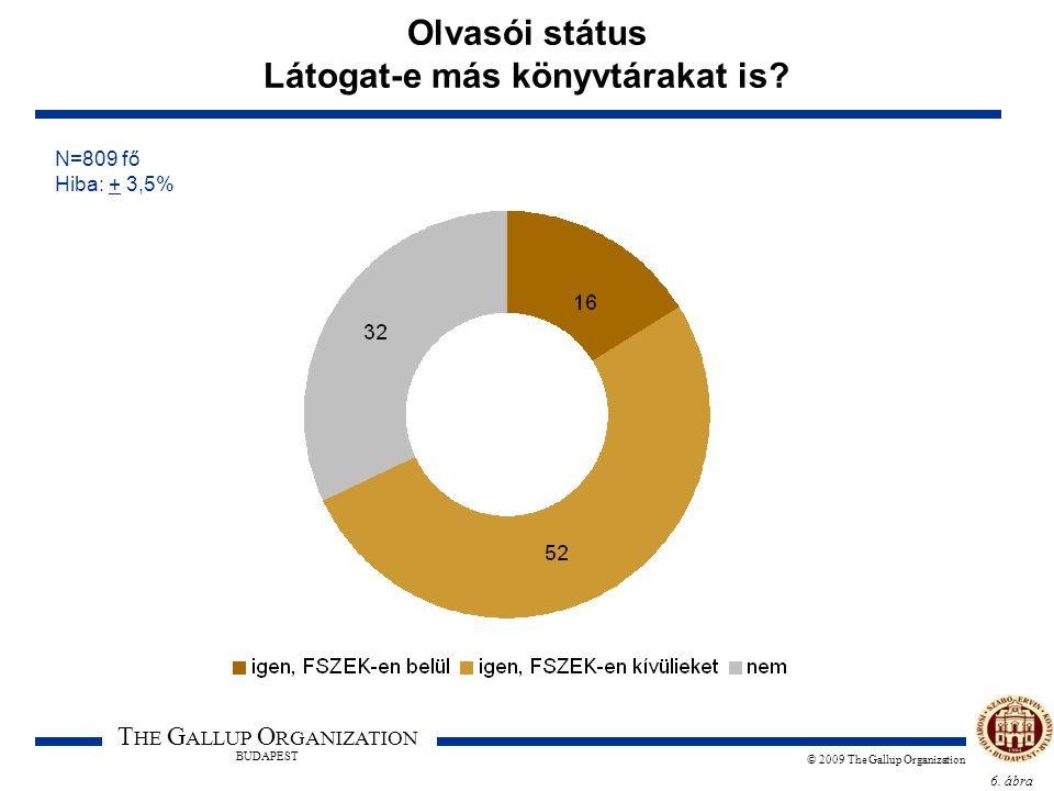 6. ábra T HE G ALLUP O RGANIZATION BUDAPEST © 2009 The Gallup Organization Olvasói státus Látogat-e más könyvtárakat is? N=809 fő Hiba: + 3,5%