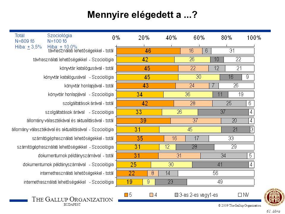 61. ábra T HE G ALLUP O RGANIZATION BUDAPEST © 2009 The Gallup Organization Mennyire elégedett a...? Totál Szociológia N=809 fő N=100 fő Hiba: + 3,5%