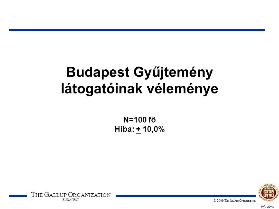 64. ábra T HE G ALLUP O RGANIZATION BUDAPEST © 2009 The Gallup Organization Budapest Gyűjtemény látogatóinak véleménye N=100 fő Hiba: + 10,0%
