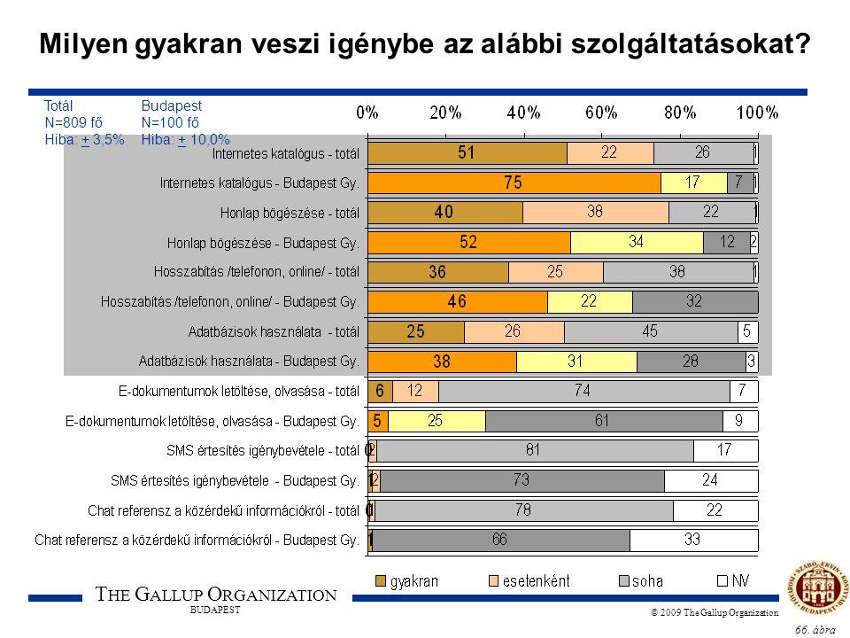 66. ábra T HE G ALLUP O RGANIZATION BUDAPEST © 2009 The Gallup Organization Milyen gyakran veszi igénybe az alábbi szolgáltatásokat? Totál Budapest N=