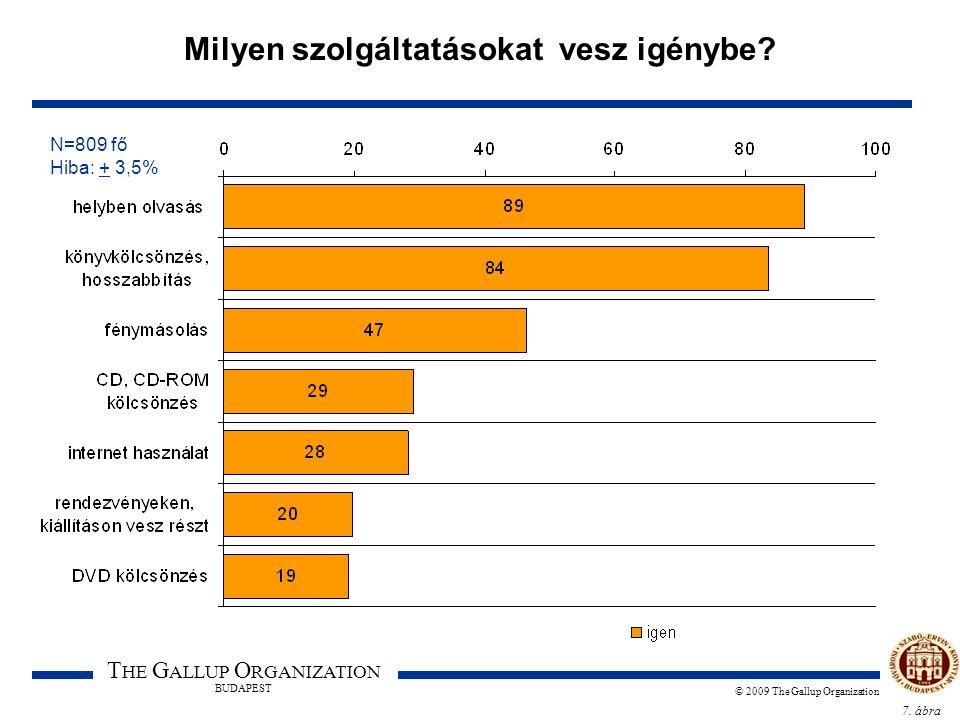7. ábra T HE G ALLUP O RGANIZATION BUDAPEST © 2009 The Gallup Organization Milyen szolgáltatásokat vesz igénybe? N=809 fő Hiba: + 3,5%