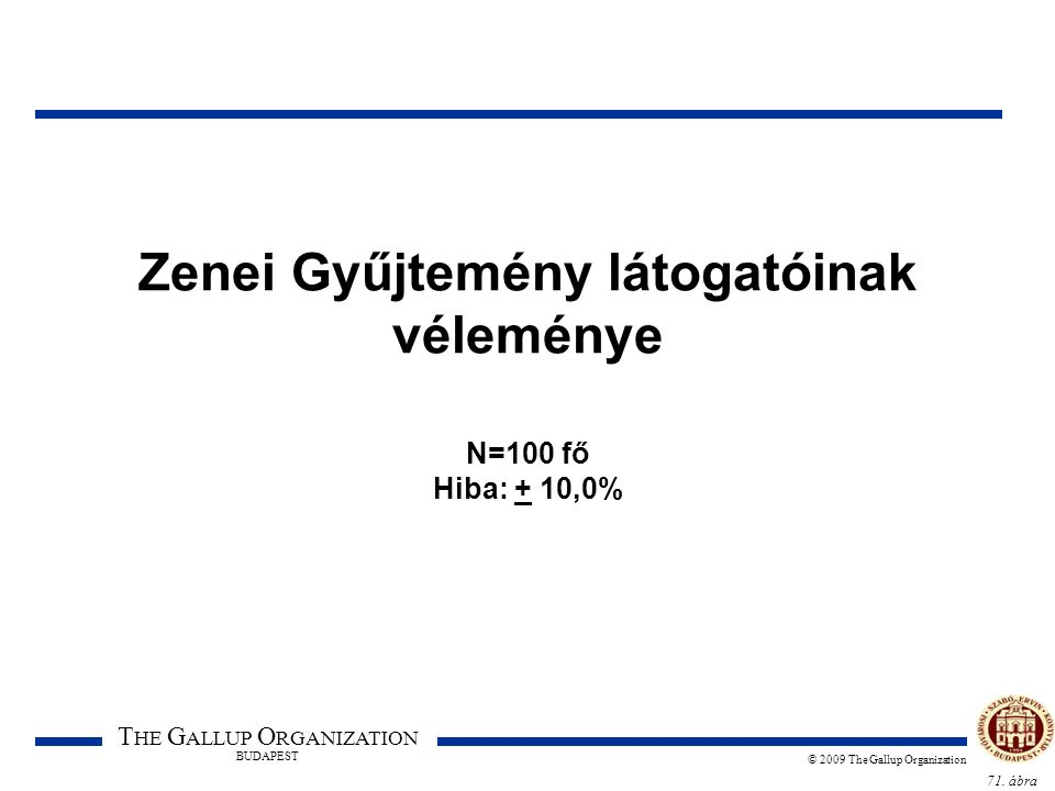 71. ábra T HE G ALLUP O RGANIZATION BUDAPEST © 2009 The Gallup Organization Zenei Gyűjtemény látogatóinak véleménye N=100 fő Hiba: + 10,0%