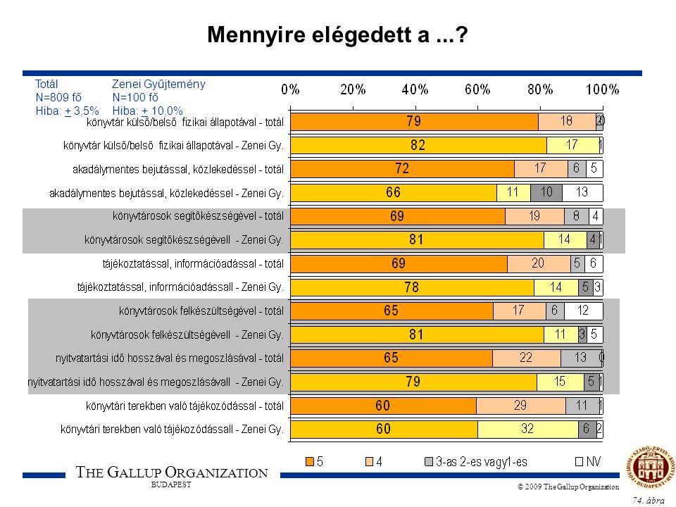 74. ábra T HE G ALLUP O RGANIZATION BUDAPEST © 2009 The Gallup Organization Mennyire elégedett a...? Totál Zenei Gyűjtemény N=809 fő N=100 fő Hiba: +