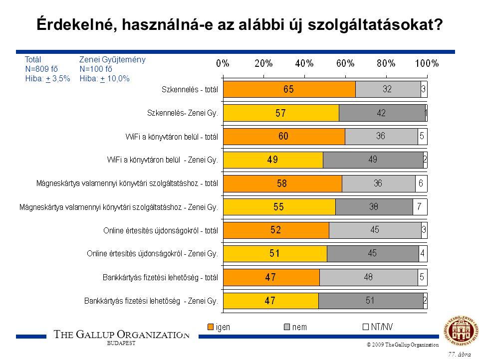 77. ábra T HE G ALLUP O RGANIZATION BUDAPEST © 2009 The Gallup Organization Érdekelné, használná-e az alábbi új szolgáltatásokat? Totál Zenei Gyűjtemé