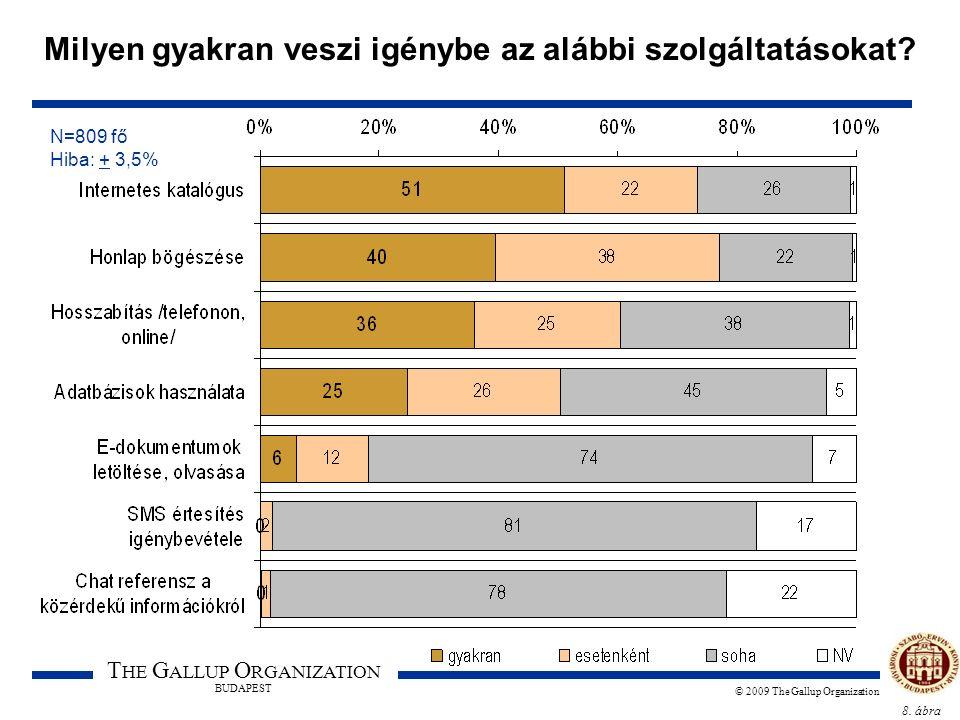 8. ábra T HE G ALLUP O RGANIZATION BUDAPEST © 2009 The Gallup Organization Milyen gyakran veszi igénybe az alábbi szolgáltatásokat? N=809 fő Hiba: + 3