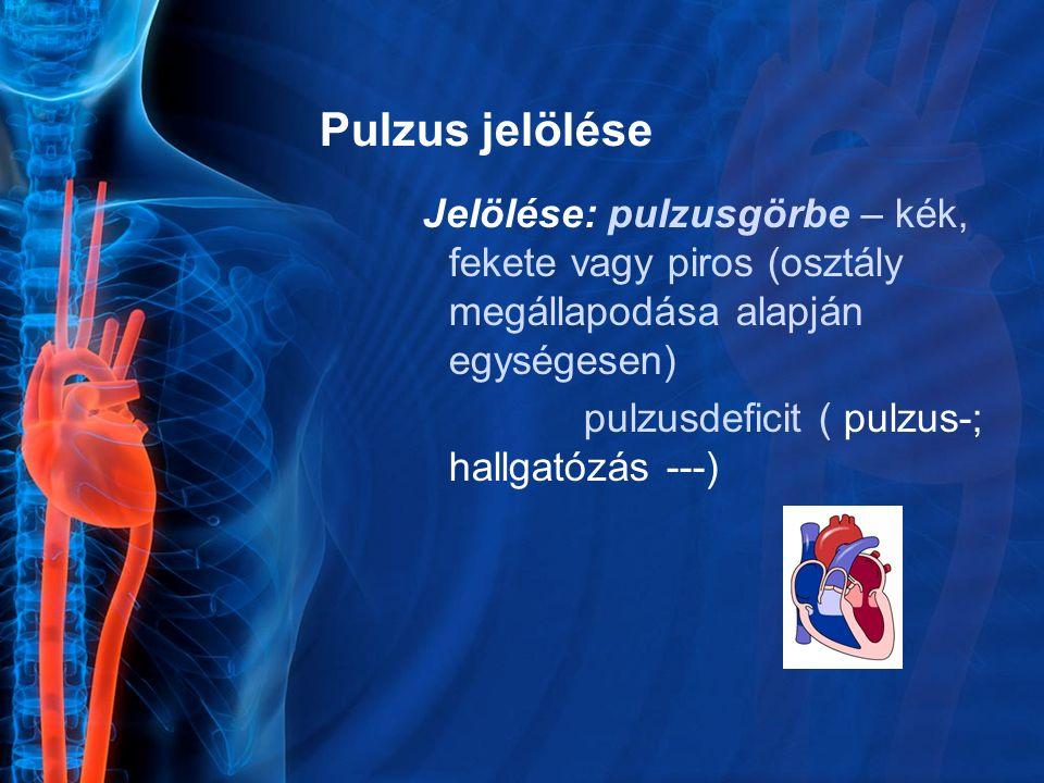 Pulzus jelölése Jelölése: pulzusgörbe – kék, fekete vagy piros (osztály megállapodása alapján egységesen) pulzusdeficit ( pulzus-; hallgatózás ---)