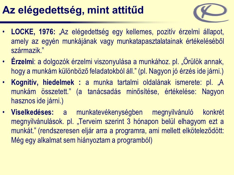 """Az elégedettség, mint attitűd LOCKE, 1976: """"Az elégedettség egy kellemes, pozitív érzelmi állapot, amely az egyén munkájának vagy munkatapasztalataina"""