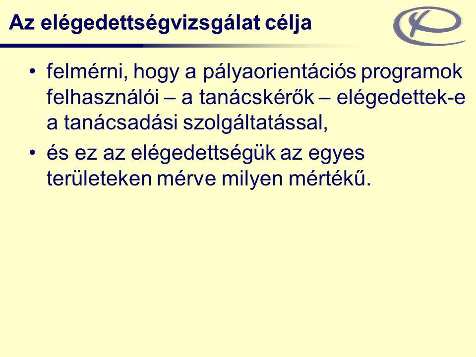 BME Ergonómia és Pszichológia Tanszék www.erg.bme.hu 13