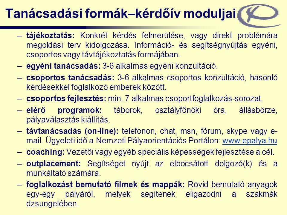 Tanácsadási formák–kérdőív moduljai –tájékoztatás: Konkrét kérdés felmerülése, vagy direkt problémára megoldási terv kidolgozása. Információ- és segít