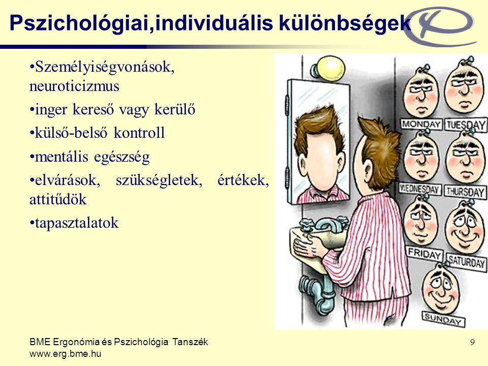 Pszichológiai,individuális különbségek BME Ergonómia és Pszichológia Tanszék www.erg.bme.hu 9 Személyiségvonások, neuroticizmus inger kereső vagy kerülő külső-belső kontroll mentális egészség elvárások, szükségletek, értékek, attitűdök tapasztalatok