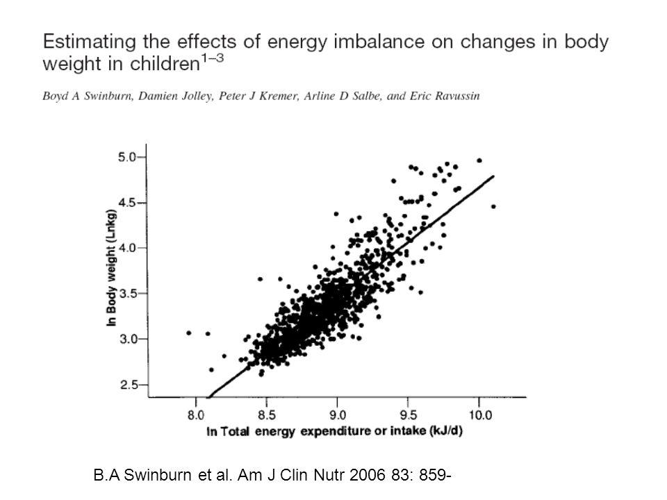 Az obesitas paradoxont mutató betegcsoportok 1.Heveny és stabil koronáriabetegség 2.