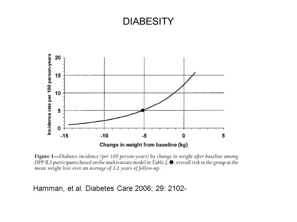 """Raktározandó energia Zsírszöveti raktározó készség Normális Lipo- dystrophia """"Normális obesitas """"Metabolikus obesitas Ektopiásan raktározott lipid"""