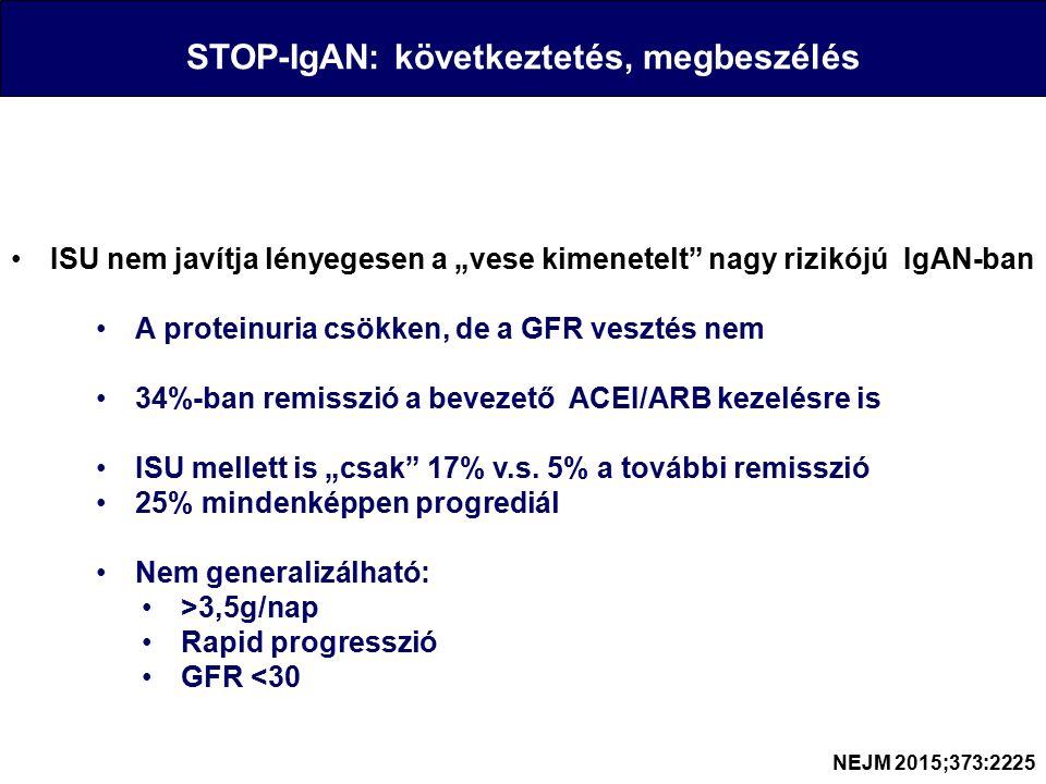 """STOP-IgAN: következtetés, megbeszélés ISU nem javítja lényegesen a """"vese kimenetelt nagy rizikójú IgAN-ban A proteinuria csökken, de a GFR vesztés nem 34%-ban remisszió a bevezető ACEI/ARB kezelésre is ISU mellett is """"csak 17% v.s."""