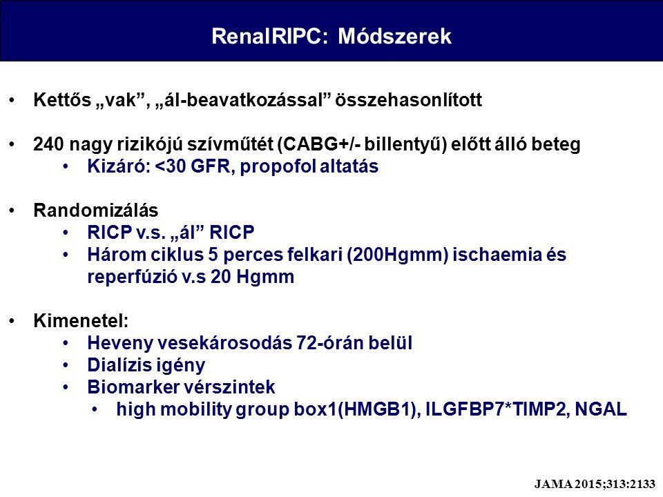 """RenalRIPC: Módszerek Kettős """"vak , """"ál-beavatkozással összehasonlított 240 nagy rizikójú szívműtét (CABG+/- billentyű) előtt álló beteg Kizáró: <30 GFR, propofol altatás Randomizálás RICP v.s."""