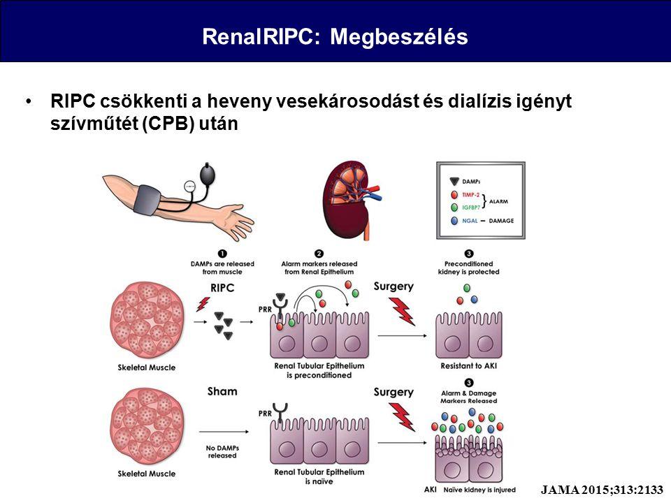 RenalRIPC: Megbeszélés RIPC csökkenti a heveny vesekárosodást és dialízis igényt szívműtét (CPB) után JAMA 2015;313:2133