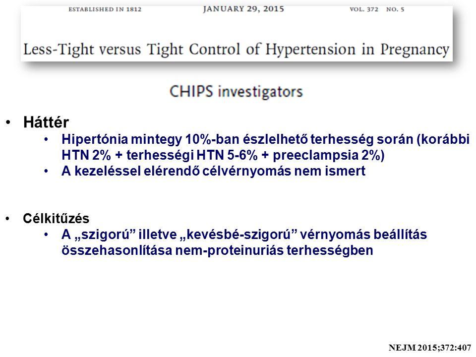 """Háttér Hipertónia mintegy 10%-ban észlelhető terhesség során (korábbi HTN 2% + terhességi HTN 5-6% + preeclampsia 2%) A kezeléssel elérendő célvérnyomás nem ismert Célkitűzés A """"szigorú illetve """"kevésbé-szigorú vérnyomás beállítás összehasonlítása nem-proteinuriás terhességben NEJM 2015;372:407"""
