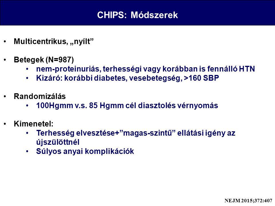 """CHIPS: Módszerek Multicentrikus, """"nyílt Betegek (N=987) nem-proteinuriás, terhességi vagy korábban is fennálló HTN Kizáró: korábbi diabetes, vesebetegség, >160 SBP Randomizálás 100Hgmm v.s."""