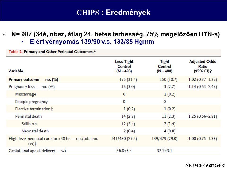 CHIPS : Eredmények N= 987 (34é, obez, átlag 24.
