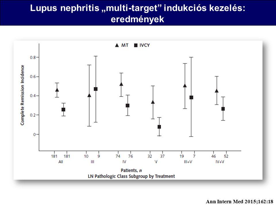 """Lupus nephritis """"multi-target indukciós kezelés: eredmények Ann Intern Med 2015;162:18"""