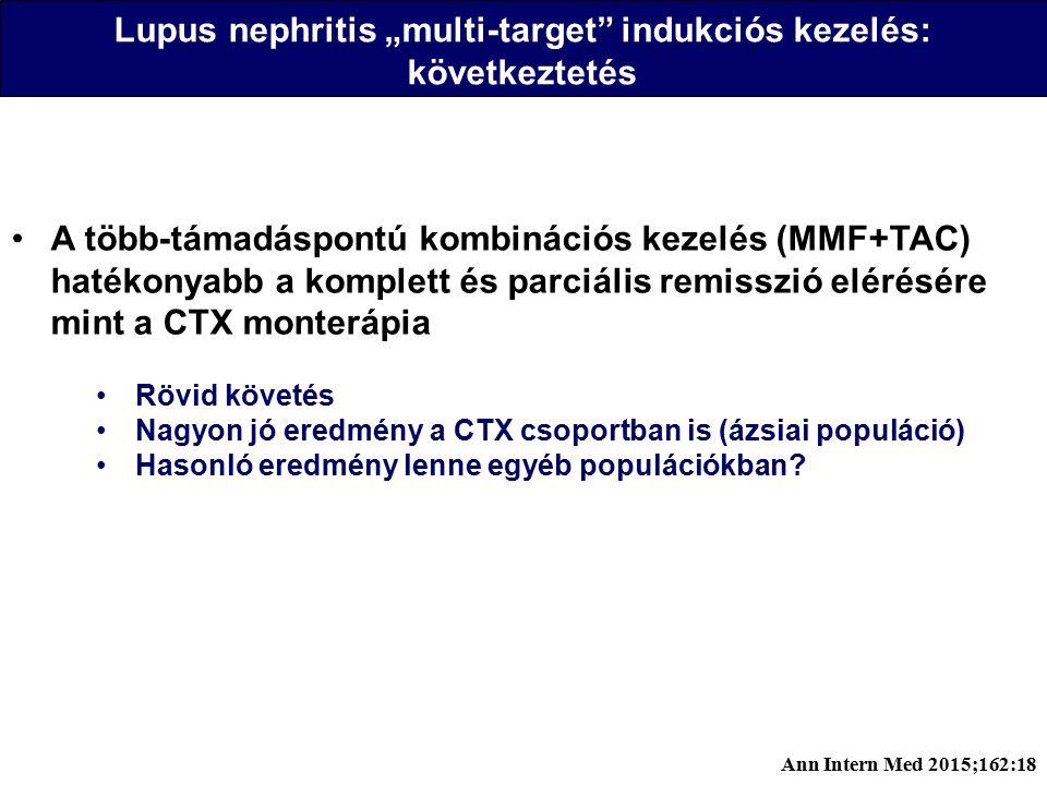 """Lupus nephritis """"multi-target indukciós kezelés: következtetés A több-támadáspontú kombinációs kezelés (MMF+TAC) hatékonyabb a komplett és parciális remisszió elérésére mint a CTX monterápia Rövid követés Nagyon jó eredmény a CTX csoportban is (ázsiai populáció) Hasonló eredmény lenne egyéb populációkban."""