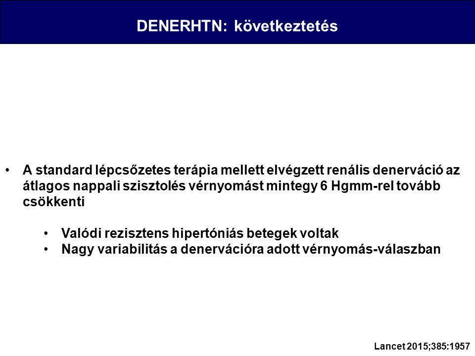 DENERHTN: következtetés A standard lépcsőzetes terápia mellett elvégzett renális denerváció az átlagos nappali szisztolés vérnyomást mintegy 6 Hgmm-rel tovább csökkenti Valódi rezisztens hipertóniás betegek voltak Nagy variabilitás a denervációra adott vérnyomás-válaszban Lancet 2015;385:1957