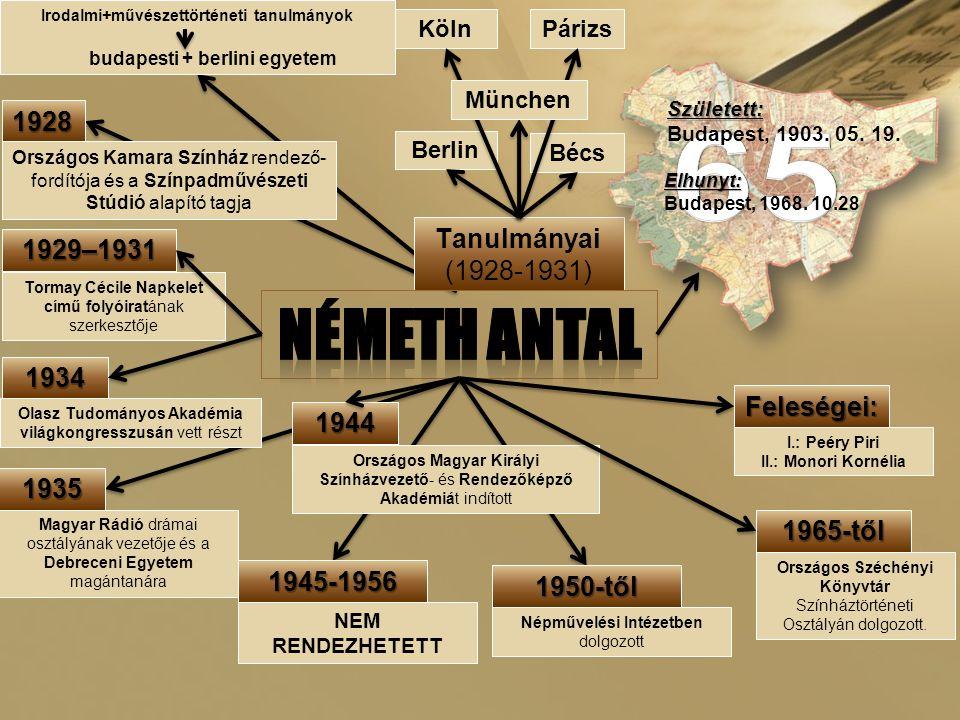 Németh Antal Németh Antal rendezésében