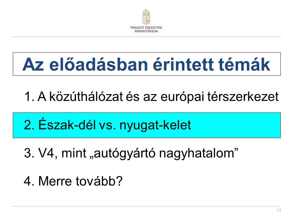 """11 Az előadásban érintett témák 1. A közúthálózat és az európai térszerkezet 2. Észak-dél vs. nyugat-kelet 3. V4, mint """"autógyártó nagyhatalom"""" 4. Mer"""