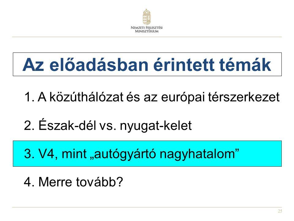 """25 Az előadásban érintett témák 1. A közúthálózat és az európai térszerkezet 2. Észak-dél vs. nyugat-kelet 3. V4, mint """"autógyártó nagyhatalom"""" 4. Mer"""