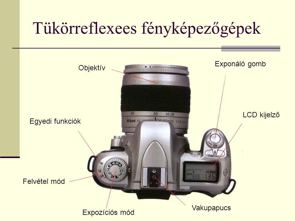 Tükörreflexees fényképezőgépek Objektív Exponáló gomb LCD kijelző Vakupapucs Felvétel mód Expozíciós mód Egyedi funkciók