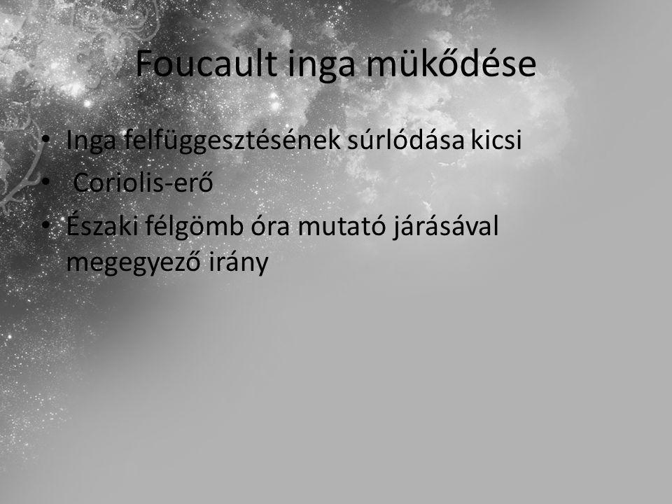 Magyarországi Foucault ingák