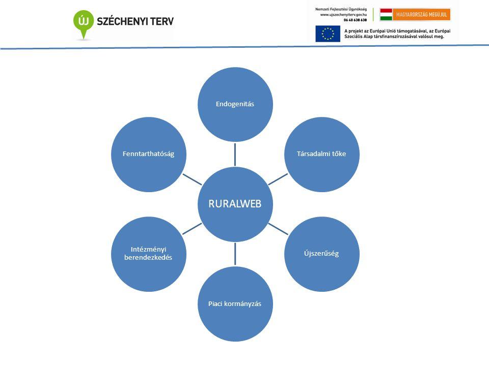 IT eszközök szerepe Eredményes közösségek csak a tagok összefogása révén alakulhatnak.