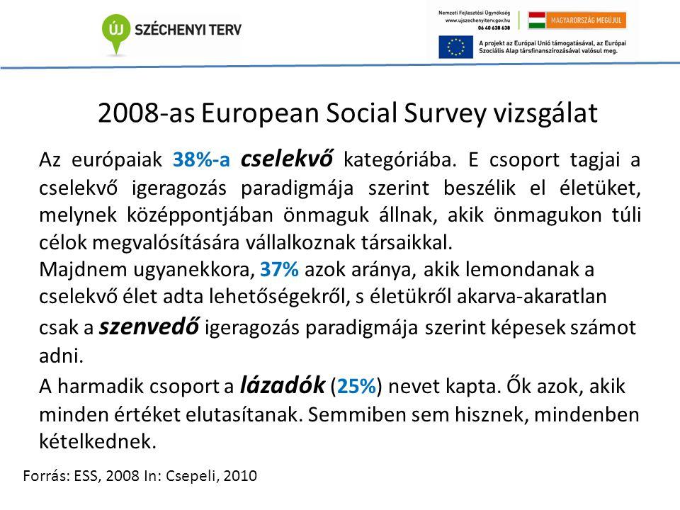Az európaiak 38%-a cselekvő kategóriába.