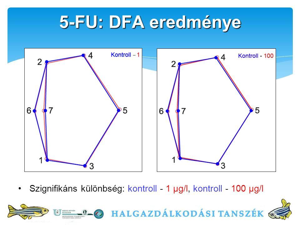 Szignifikáns különbség: kontroll - 1 μg/l, kontroll - 100 μg/l 5-FU: DFA eredménye